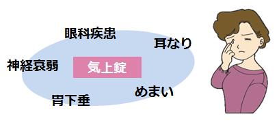 kijyou-03